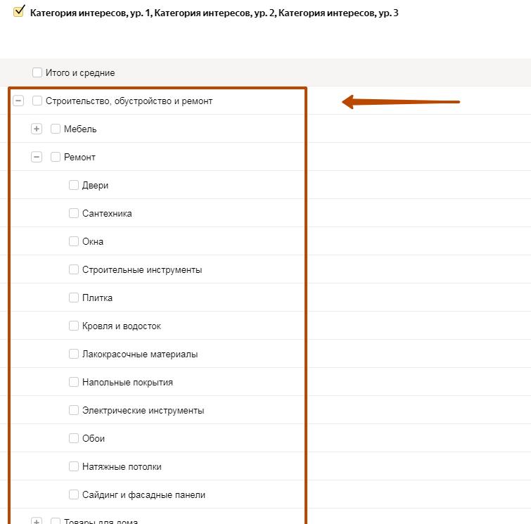 Яндекс Метрика новая версия отчета по долгосрочным интересам